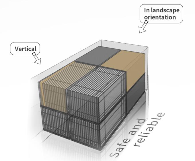 Điều cần biết về kích thước mô-đun năng lượng mặt trời