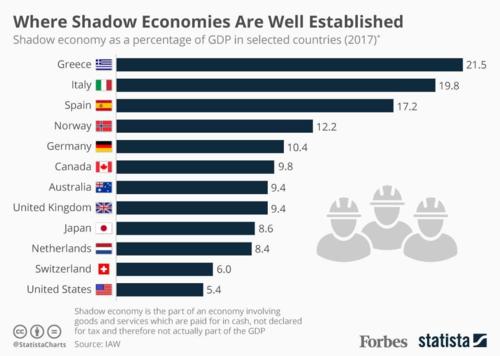 Không riêng Việt Nam, thế giới cũng đau đầu với kinh tế ngầm